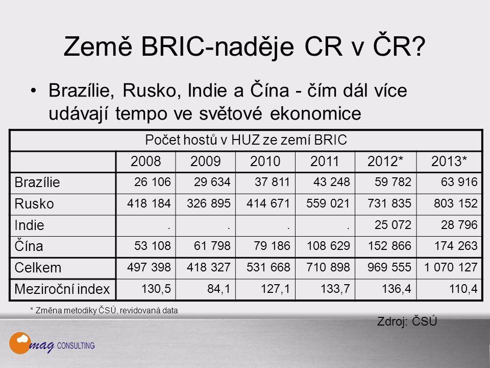 Země BRIC-naděje CR v ČR.