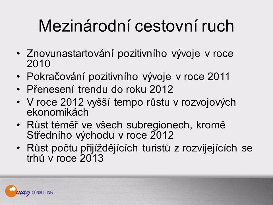 Národní CR rok Σ Do ČR Do zahraničí z toho s CK/CA 2008 9 906 tis.