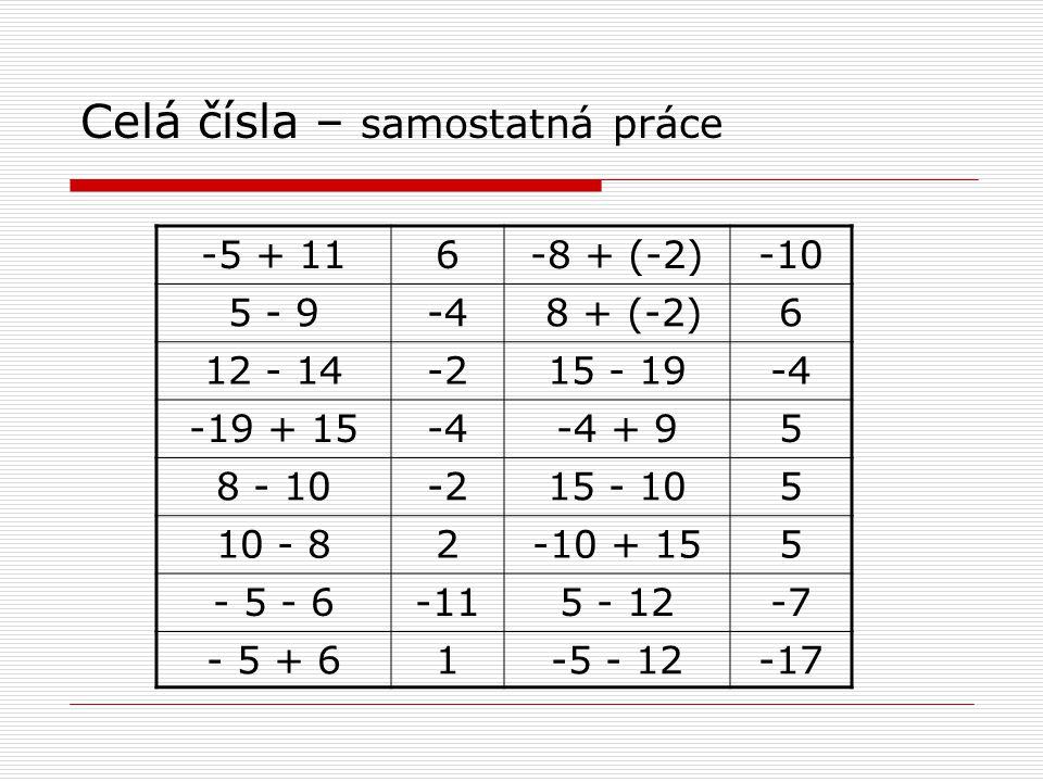 Celá čísla – samostatná práce -5 + 116-8 + (-2)-10 5 - 9-4 8 + (-2)6 12 - 14-215 - 19-4 -19 + 15-4-4 + 95 8 - 10-215 - 105 10 - 82-10 + 155 - 5 - 6-115 - 12-7 - 5 + 61-5 - 12-17