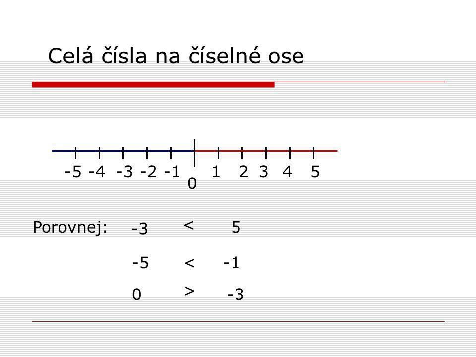 Celá čísla na číselné ose 0 12435-2-3-4-5 -3 5 -5 0 -3 < < > Porovnej: