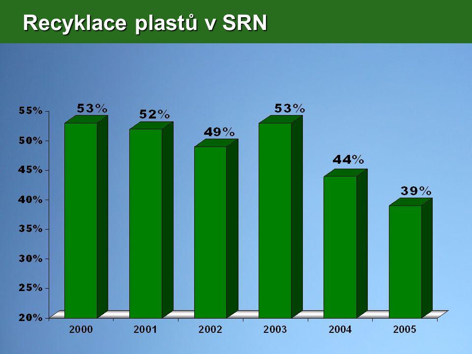 Recyklace plastů v SRN Recyklace plastů v SRN
