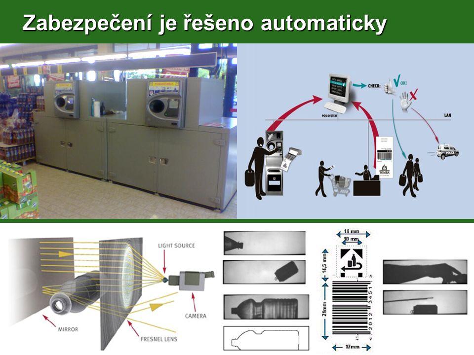 Zabezpečení je řešeno automaticky Zabezpečení je řešeno automaticky