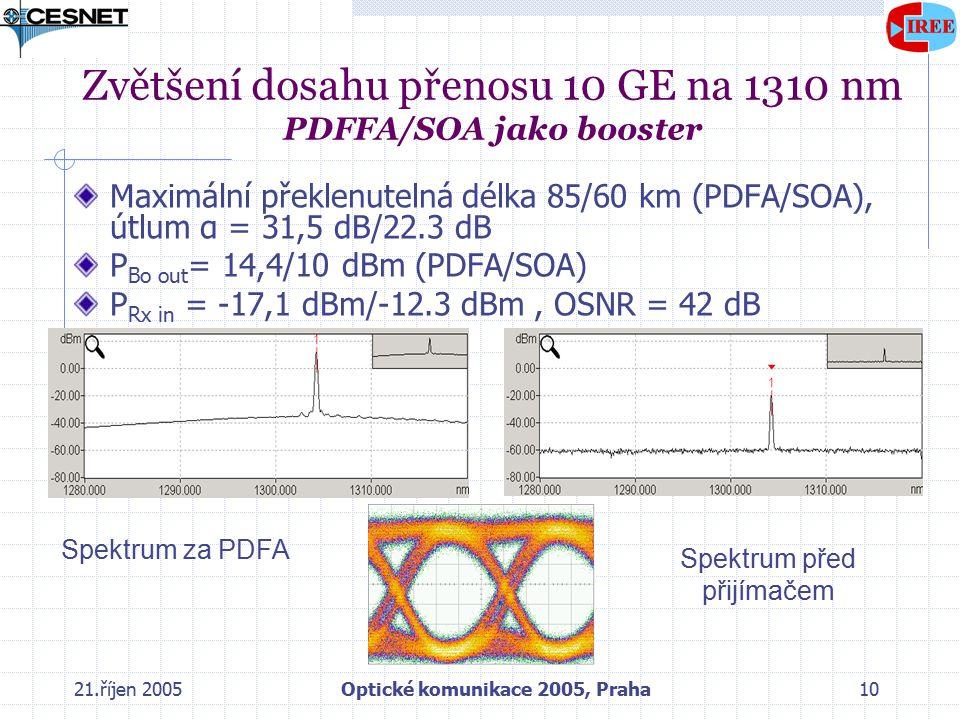 21.říjen 2005Optické komunikace 2005, Praha10 Zvětšení dosahu přenosu 10 GE na 1310 nm PDFFA/SOA jako booster Maximální překlenutelná délka 85/60 km (PDFA/SOA), útlum α = 31,5 dB/22.3 dB P Bo out = 14,4/10 dBm (PDFA/SOA) P Rx in = -17,1 dBm/-12.3 dBm, OSNR = 42 dB Spektrum za PDFA Spektrum před přijímačem