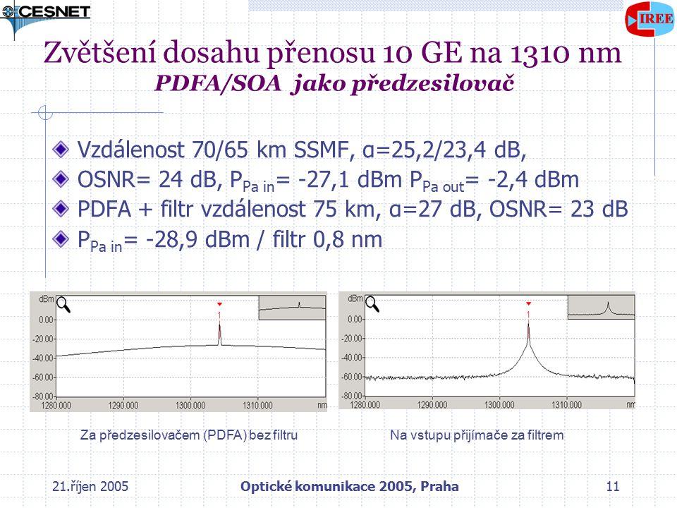 21.říjen 2005Optické komunikace 2005, Praha11 Zvětšení dosahu přenosu 10 GE na 1310 nm PDFA/SOA jako předzesilovač Vzdálenost 70/65 km SSMF, α=25,2/23,4 dB, OSNR= 24 dB, P Pa in = -27,1 dBm P Pa out = -2,4 dBm PDFA + filtr vzdálenost 75 km, α=27 dB, OSNR= 23 dB P Pa in = -28,9 dBm / filtr 0,8 nm Za předzesilovačem (PDFA) bez filtruNa vstupu přijímače za filtrem