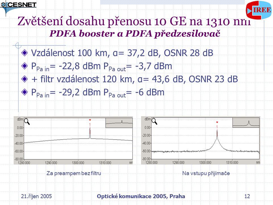 21.říjen 2005Optické komunikace 2005, Praha12 Zvětšení dosahu přenosu 10 GE na 1310 nm PDFA booster a PDFA předzesilovač Vzdálenost 100 km, α= 37,2 dB, OSNR 28 dB P Pa in = -22,8 dBm P Pa out = -3,7 dBm + filtr vzdálenost 120 km, α= 43,6 dB, OSNR 23 dB P Pa in = -29,2 dBm P Pa out = -6 dBm Za preampem bez filtruNa vstupu přijímače