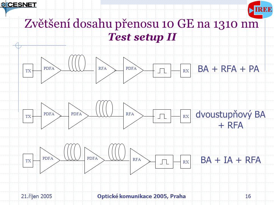 21.říjen 2005Optické komunikace 2005, Praha16 Zvětšení dosahu přenosu 10 GE na 1310 nm Test setup II PDFA TX RFA RX PDFA TX RFA RX PDFA TX PDFA RX RFA BA + RFA + PA dvoustupňový BA + RFA BA + IA + RFA