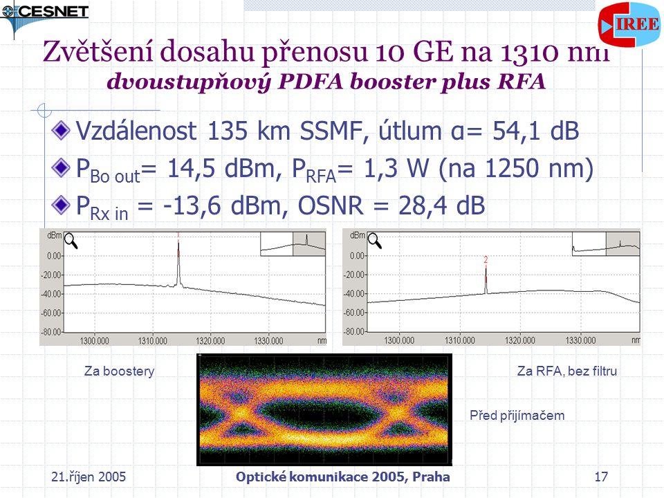 21.říjen 2005Optické komunikace 2005, Praha17 Zvětšení dosahu přenosu 10 GE na 1310 nm dvoustupňový PDFA booster plus RFA Vzdálenost 135 km SSMF, útlum α= 54,1 dB P Bo out = 14,5 dBm, P RFA = 1,3 W (na 1250 nm) P Rx in = -13,6 dBm, OSNR = 28,4 dB Za boosteryZa RFA, bez filtru Před přijímačem