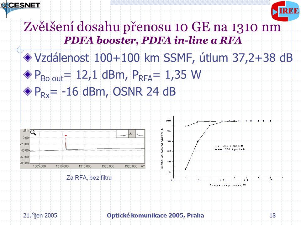 21.říjen 2005Optické komunikace 2005, Praha18 Zvětšení dosahu přenosu 10 GE na 1310 nm PDFA booster, PDFA in-line a RFA Vzdálenost 100+100 km SSMF, útlum 37,2+38 dB P Bo out = 12,1 dBm, P RFA = 1,35 W P Rx = -16 dBm, OSNR 24 dB Za RFA, bez filtru