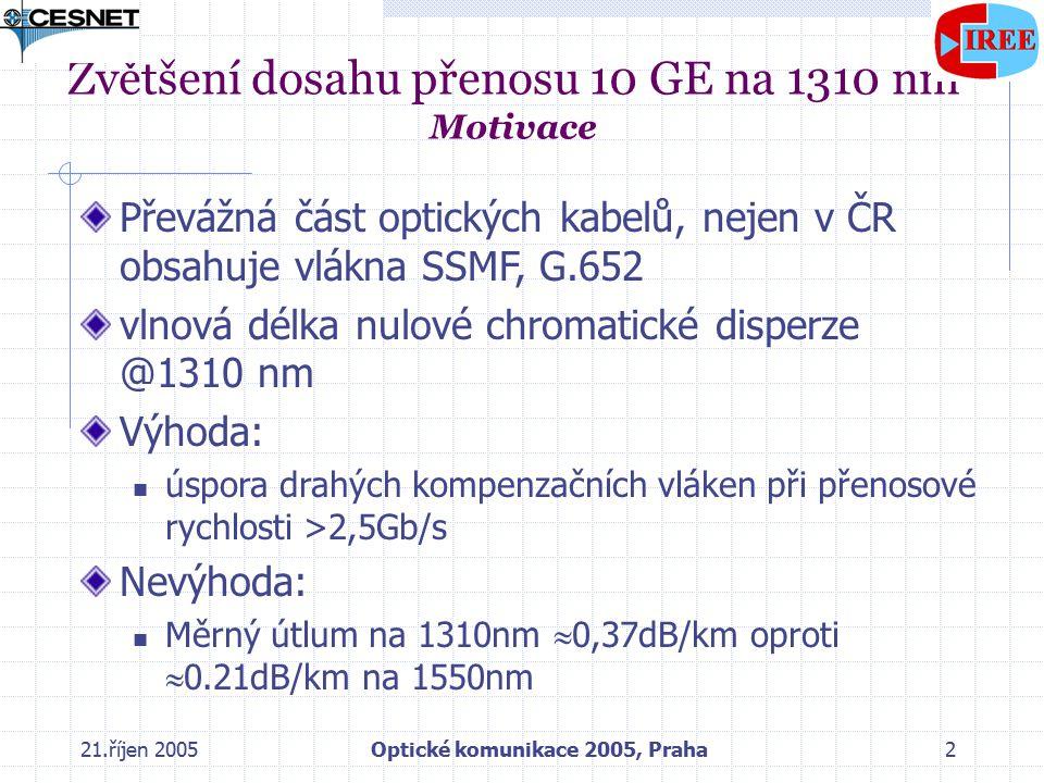 21.říjen 2005Optické komunikace 2005, Praha2 Zvětšení dosahu přenosu 10 GE na 1310 nm Motivace Převážná část optických kabelů, nejen v ČR obsahuje vlákna SSMF, G.652 vlnová délka nulové chromatické disperze @1310 nm Výhoda: úspora drahých kompenzačních vláken při přenosové rychlosti >2,5Gb/s Nevýhoda: Měrný útlum na 1310nm  0,37dB/km oproti  0.21dB/km na 1550nm