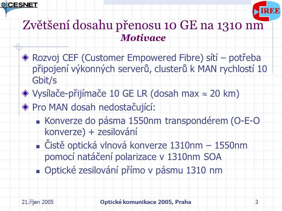 21.říjen 2005Optické komunikace 2005, Praha3 Zvětšení dosahu přenosu 10 GE na 1310 nm Motivace Rozvoj CEF (Customer Empowered Fibre) sítí – potřeba připojení výkonných serverů, clusterů k MAN rychlostí 10 Gbit/s Vysílače-přijímače 10 GE LR (dosah max  20 km) Pro MAN dosah nedostačující: Konverze do pásma 1550nm transpondérem (O-E-O konverze) + zesilování Čistě optická vlnová konverze 1310nm – 1550nm pomocí natáčení polarizace v 1310nm SOA Optické zesilování přímo v pásmu 1310 nm