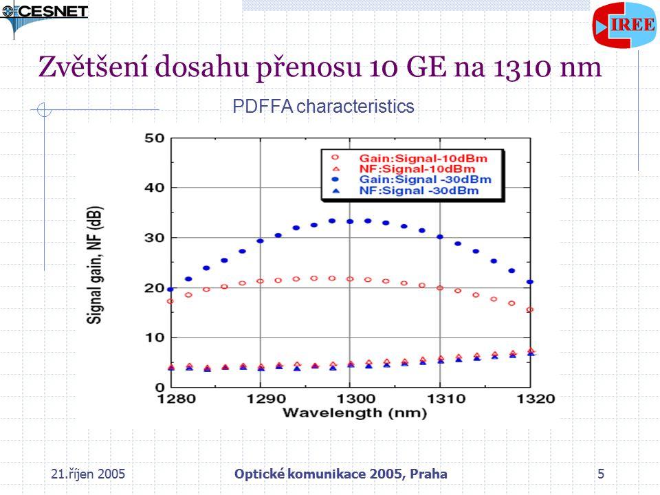21.říjen 2005Optické komunikace 2005, Praha5 Zvětšení dosahu přenosu 10 GE na 1310 nm PDFFA characteristics