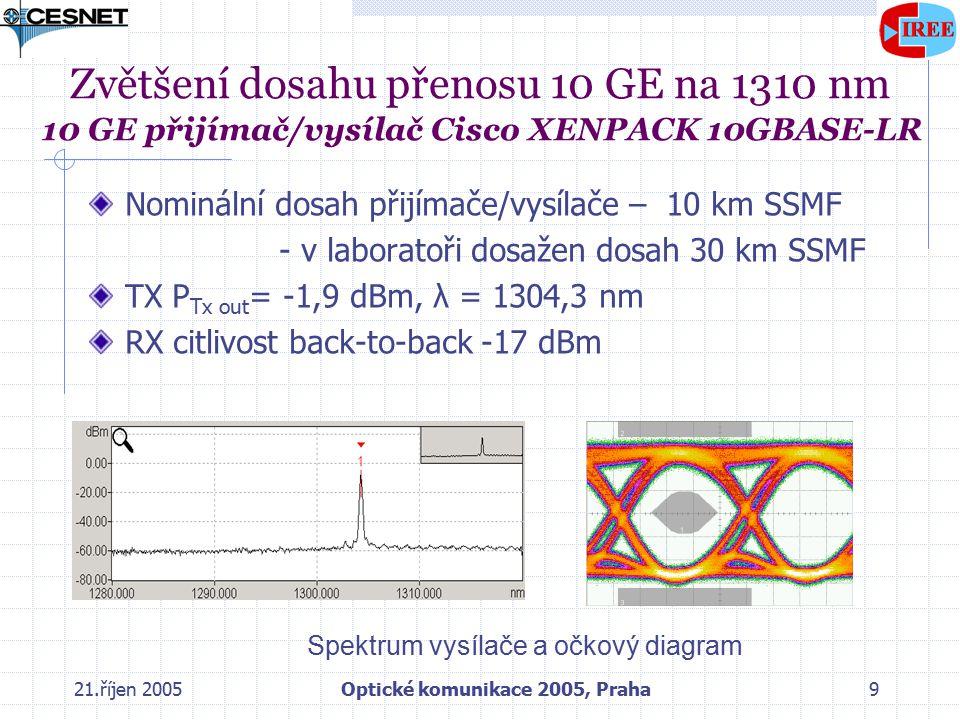 21.říjen 2005Optické komunikace 2005, Praha9 Zvětšení dosahu přenosu 10 GE na 1310 nm 10 GE přijímač/vysílač Cisco XENPACK 10GBASE-LR Nominální dosah přijímače/vysílače – 10 km SSMF - v laboratoři dosažen dosah 30 km SSMF TX P Tx out = -1,9 dBm, λ = 1304,3 nm RX citlivost back-to-back -17 dBm Spektrum vysílače a očkový diagram