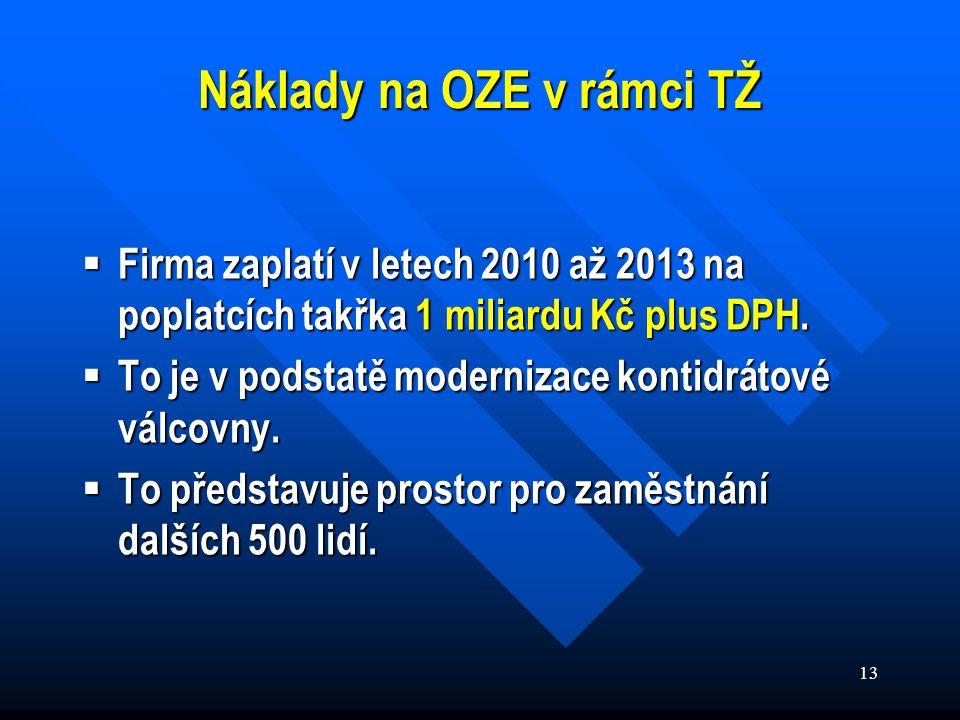 13 Náklady na OZE v rámci TŽ  Firma zaplatí v letech 2010 až 2013 na poplatcích takřka 1 miliardu Kč plus DPH.