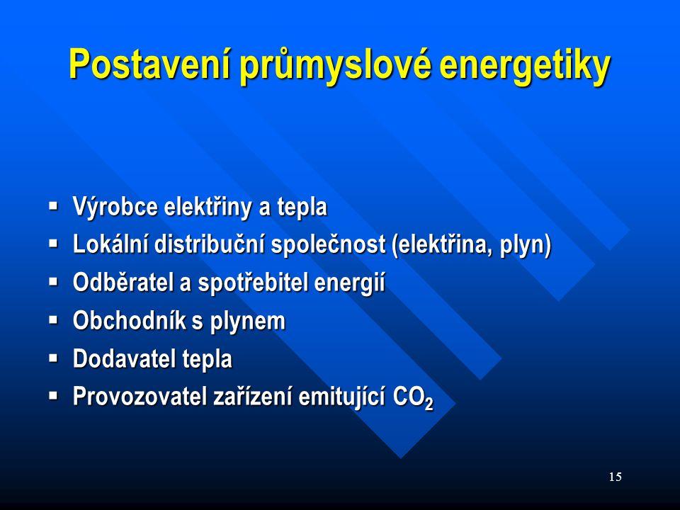 15 Postavení průmyslové energetiky  Výrobce elektřiny a tepla  Lokální distribuční společnost (elektřina, plyn)  Odběratel a spotřebitel energií  Obchodník s plynem  Dodavatel tepla  Provozovatel zařízení emitující CO 2