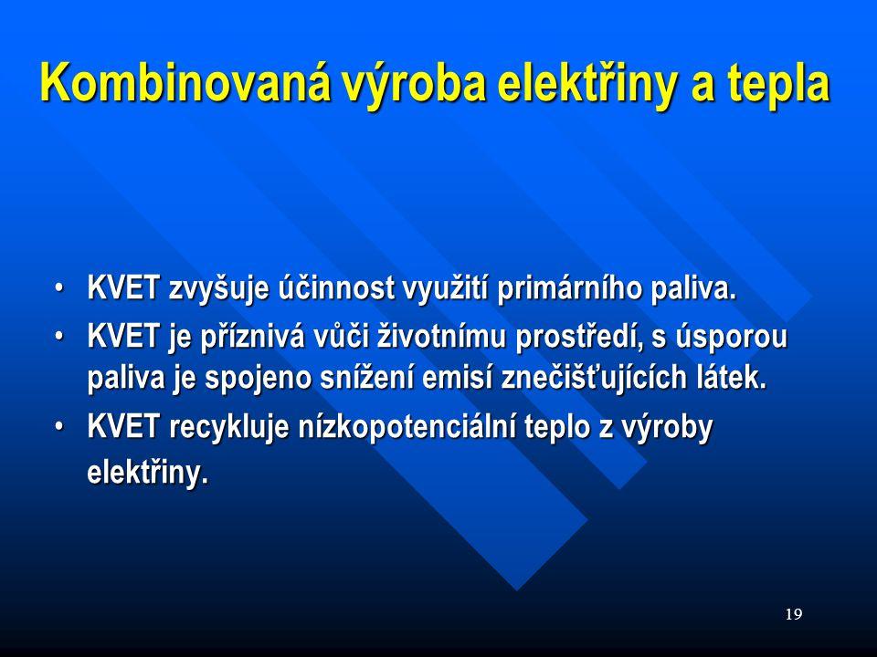 19 Kombinovaná výroba elektřiny a tepla KVET zvyšuje účinnost využití primárního paliva.
