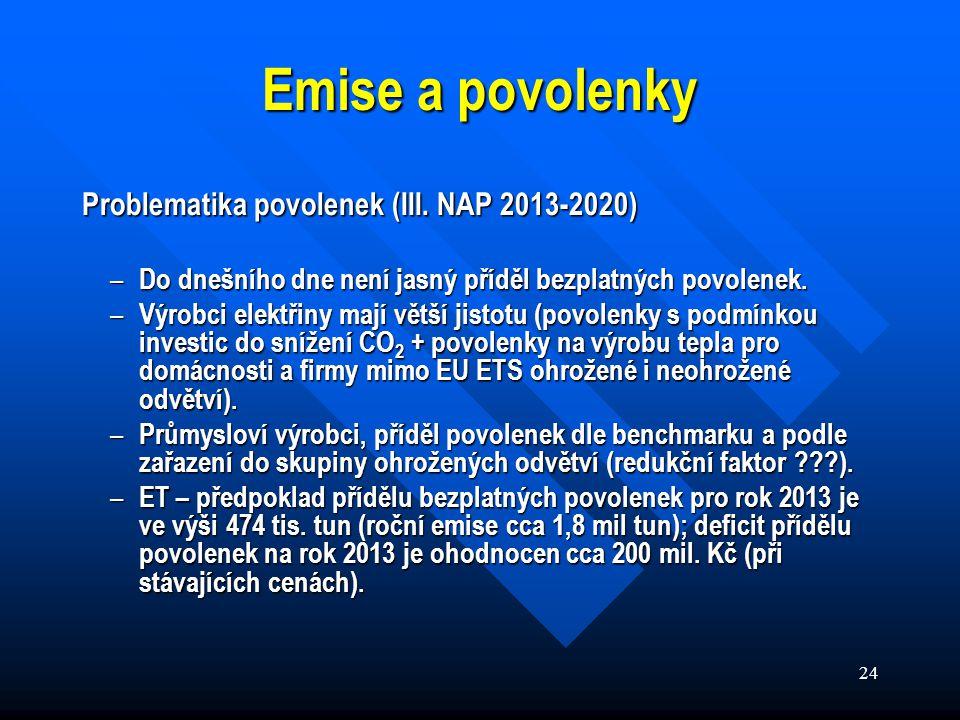 24 Emise a povolenky Problematika povolenek (III.