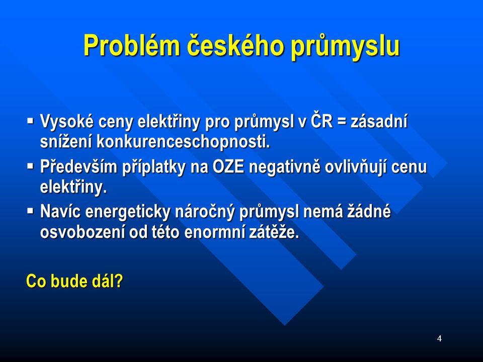 4 Problém českého průmyslu  Vysoké ceny elektřiny pro průmysl v ČR = zásadní snížení konkurenceschopnosti.