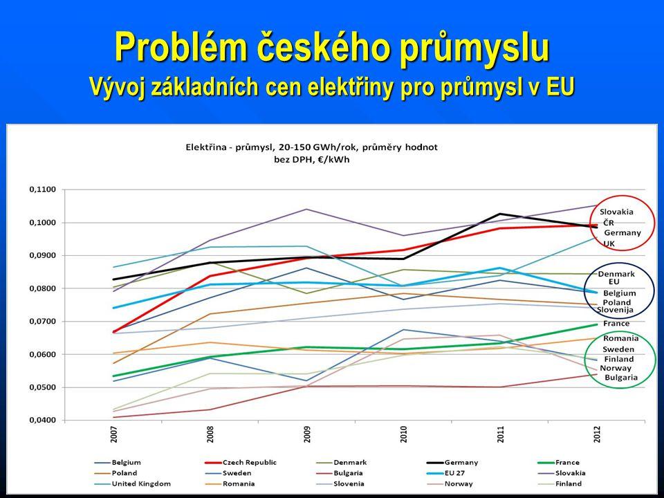 36 Děkuji za pozornost e-mail: pmatuszek@et.trz.cz tel.: 558 532 070