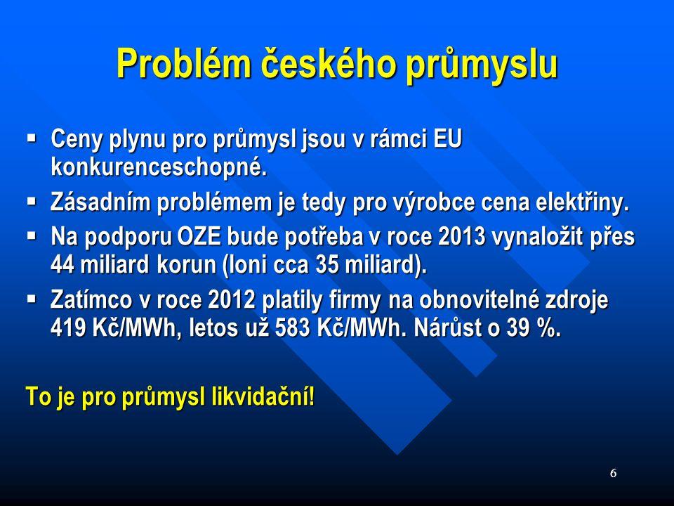 6 Problém českého průmyslu  Ceny plynu pro průmysl jsou v rámci EU konkurenceschopné.
