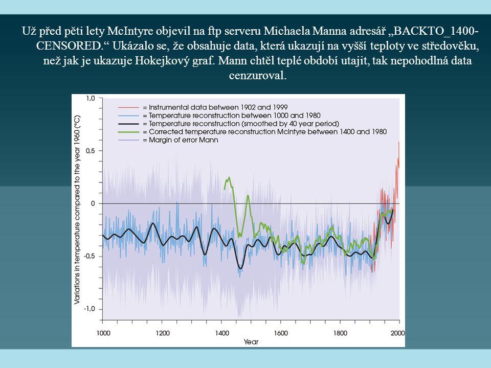 """Už před pěti lety McIntyre objevil na ftp serveru Michaela Manna adresář """"BACKTO_1400- CENSORED. Ukázalo se, že obsahuje data, která ukazují na vyšší teploty ve středověku, než jak je ukazuje Hokejkový graf."""