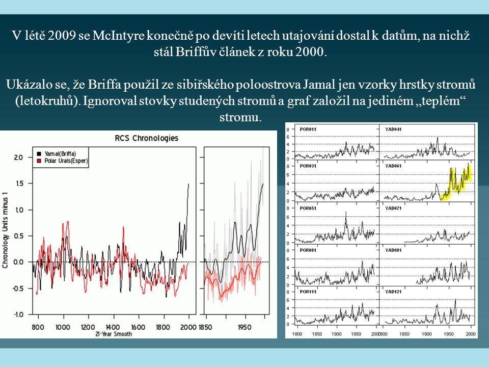 V létě 2009 se McIntyre konečně po devíti letech utajování dostal k datům, na nichž stál Briffův článek z roku 2000.