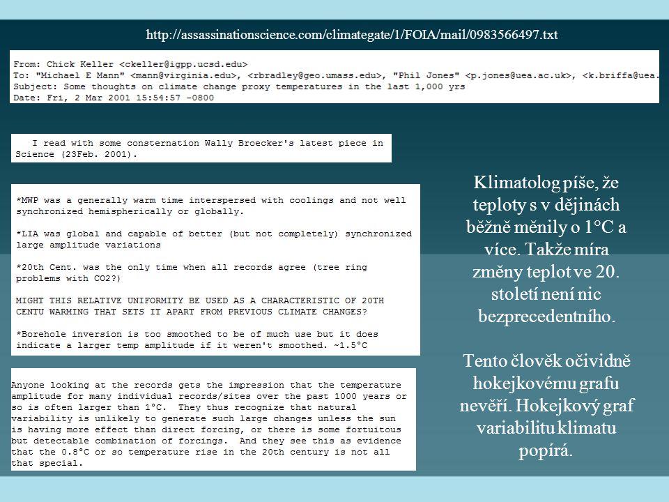 http://assassinationscience.com/climategate/1/FOIA/mail/0983566497.txt Klimatolog píše, že teploty s v dějinách běžně měnily o 1°C a více.