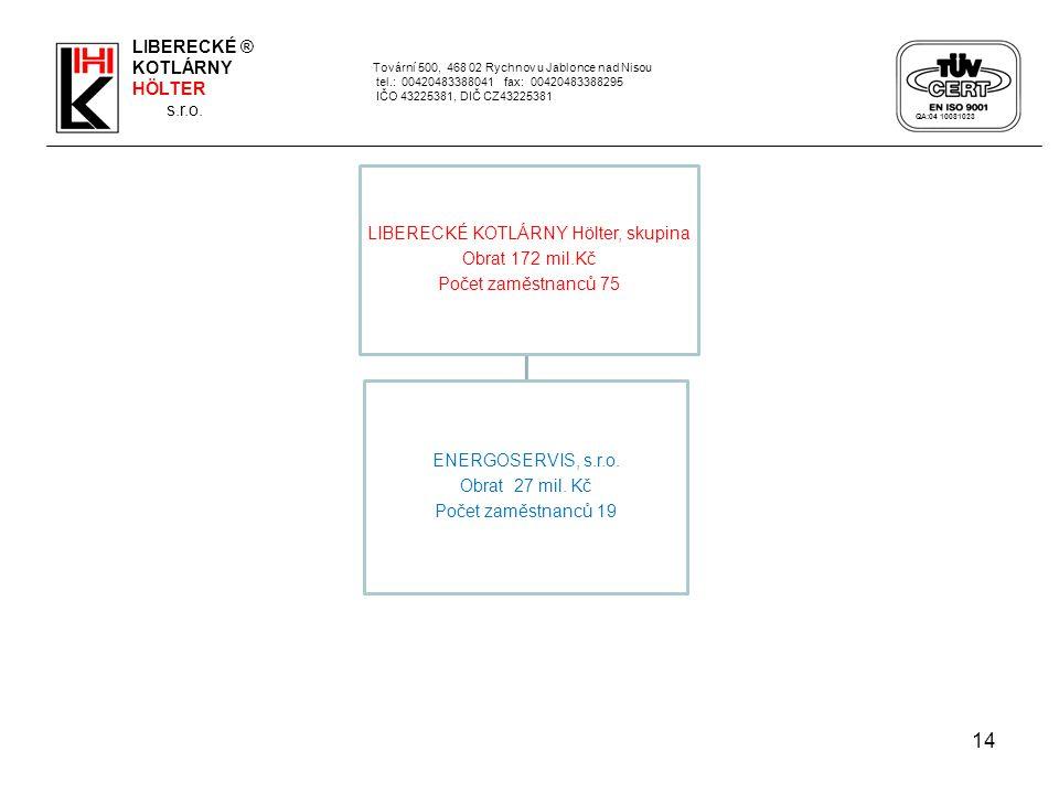14 Tovární 500, 468 02 Rychnov u Jablonce nad Nisou tel.: 00420483388041 fax: 00420483388295 IČO 43225381, DIČ CZ43225381 LIBERECKÉ ® KOTLÁRNY HÖLTER