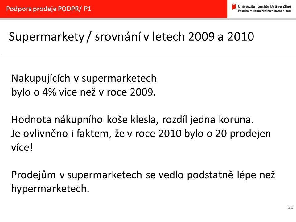 21 Supermarkety / srovnání v letech 2009 a 2010 Podpora prodeje PODPR/ P1 Nakupujících v supermarketech bylo o 4% více než v roce 2009. Hodnota nákupn