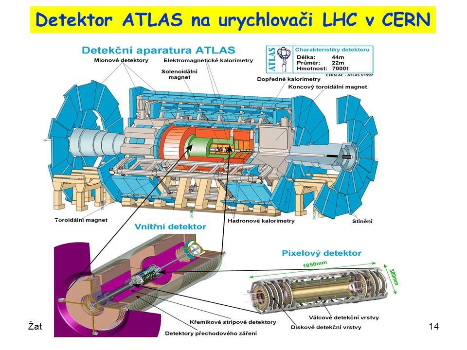 Žatec 24.6.2008Otevřená věda regionům14 Detektor ATLAS na urychlovači LHC v CERN