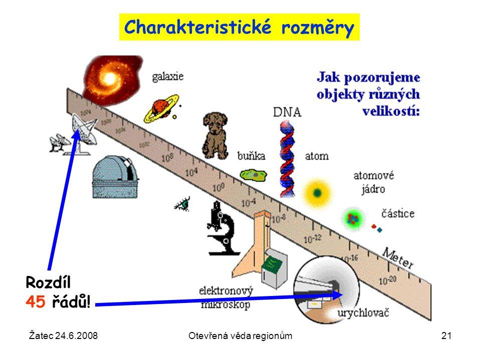 Žatec 24.6.2008Otevřená věda regionům21 Charakteristické rozměry Rozdíl 45 řádů!