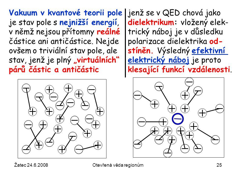 Žatec 24.6.2008Otevřená věda regionům25 Vakuum v kvantové teorii pole je stav pole s nejnižší energií, v němž nejsou přítomny reálné částice ani antič