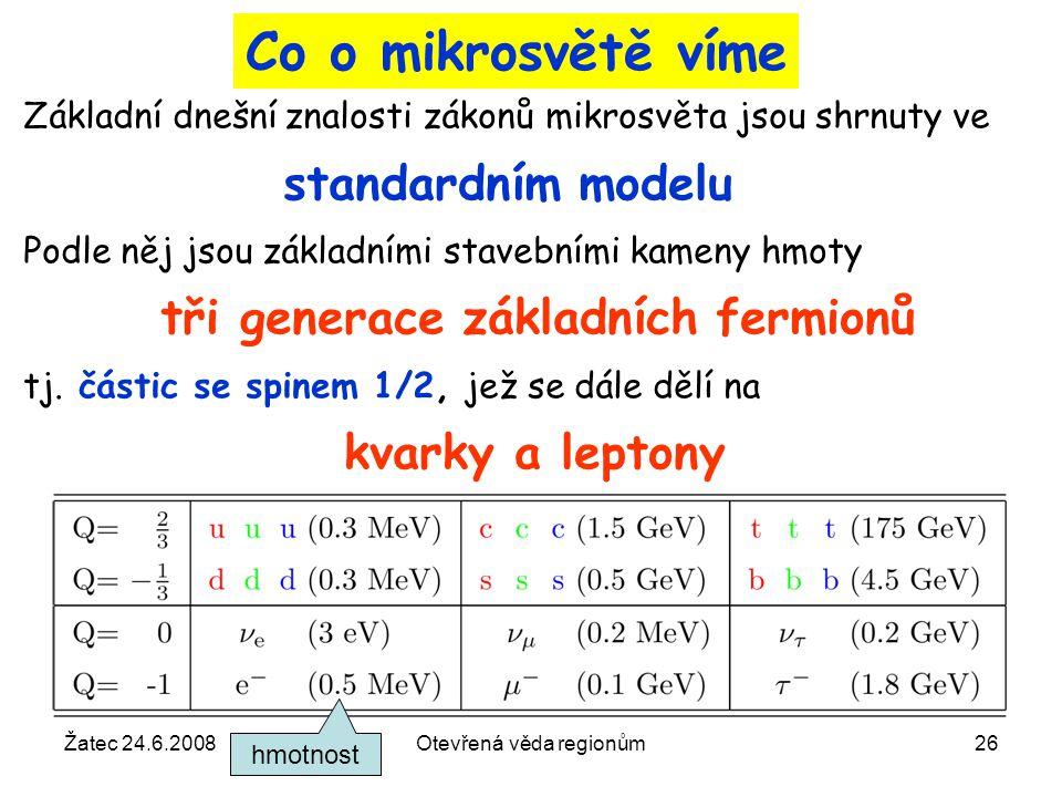 Žatec 24.6.2008Otevřená věda regionům26 Základní dnešní znalosti zákonů mikrosvěta jsou shrnuty ve standardním modelu Podle něj jsou základními staveb