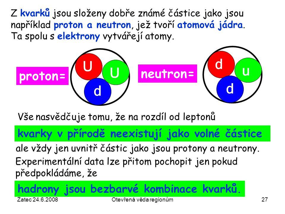 Žatec 24.6.2008Otevřená věda regionům27 Z kvarků jsou složeny dobře známé částice jako jsou například proton a neutron, jež tvoří atomová jádra. Ta sp