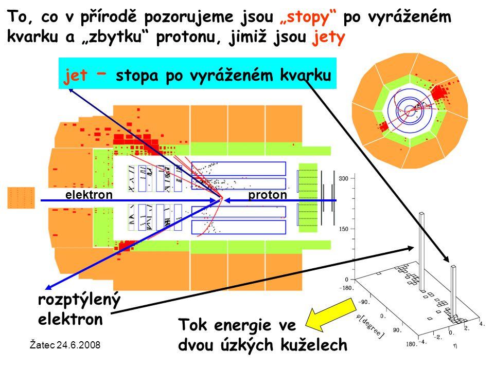 Žatec 24.6.2008Otevřená věda regionům35 jet – stopa po vyráženém kvarku elektronproton rozptýlený elektron Tok energie ve dvou úzkých kuželech To, co