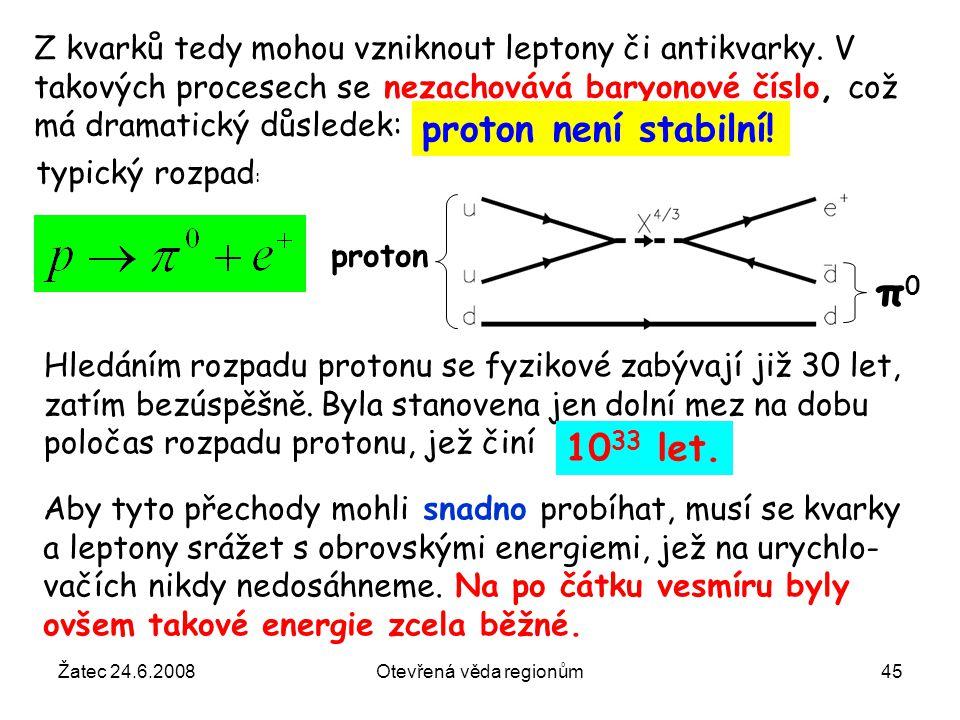 Žatec 24.6.2008Otevřená věda regionům45 Aby tyto přechody mohli snadno probíhat, musí se kvarky a leptony srážet s obrovskými energiemi, jež na urychl
