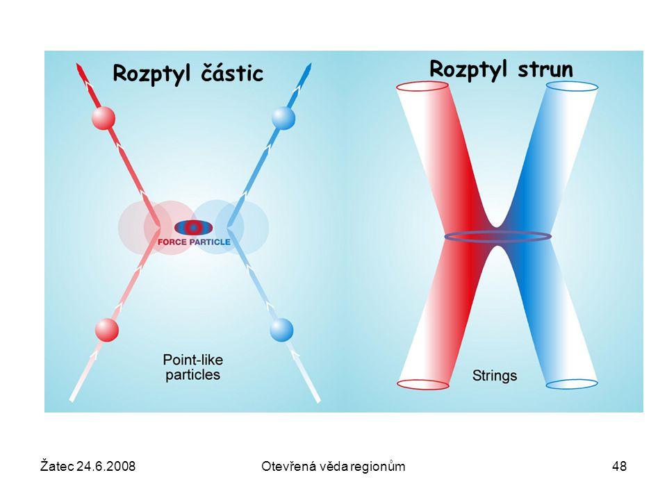 Žatec 24.6.2008Otevřená věda regionům48 Rozptyl částic Rozptyl strun