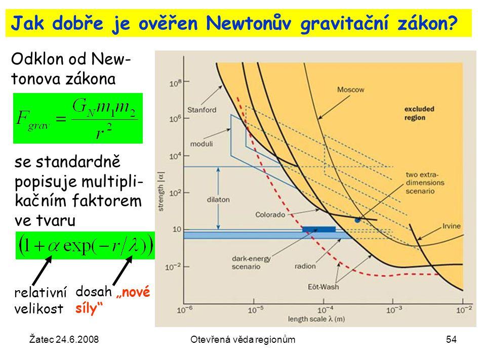 Žatec 24.6.2008Otevřená věda regionům54 Jak dobře je ověřen Newtonův gravitační zákon? Odklon od New- tonova zákona se standardně popisuje multipli- k