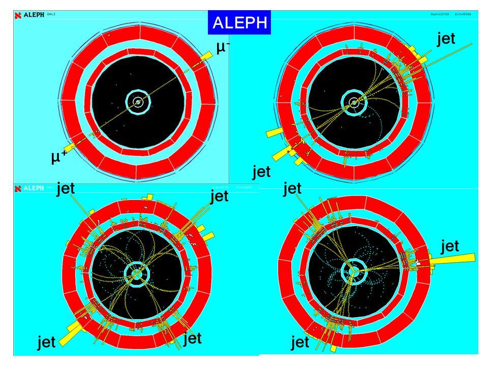 Žatec 24.6.2008Otevřená věda regionům60 ALEPH μ+μ+ μ-μ- jet