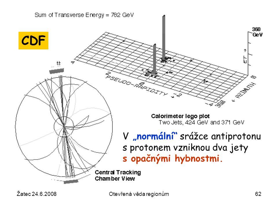 """Žatec 24.6.2008Otevřená věda regionům62 V """"normální"""" srážce antiprotonu s protonem vzniknou dva jety s opačnými hybnostmi. CDF"""