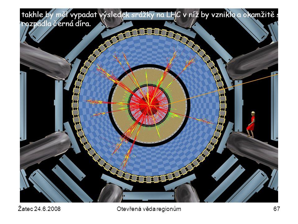 Žatec 24.6.2008Otevřená věda regionům67 takhle by měl vypadat výsledek srážky na LHC v níž by vznikla a okamžitě se rozpadla černá díra.