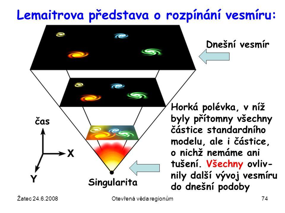 Žatec 24.6.2008Otevřená věda regionům74 Singularita čas Lemaitrova představa o rozpínání vesmíru: Horká polévka, v níž byly přítomny všechny částice s