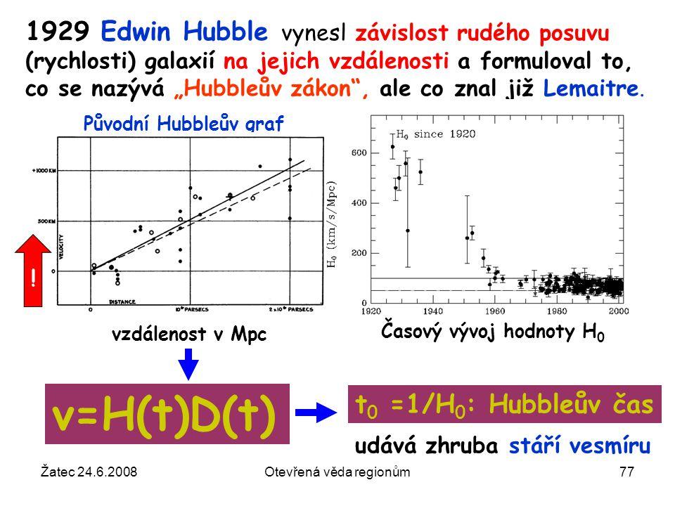 Žatec 24.6.2008Otevřená věda regionům77 1929 Edwin Hubble vynesl závislost rudého posuvu (rychlosti) galaxií na jejich vzdálenosti a formuloval to, co