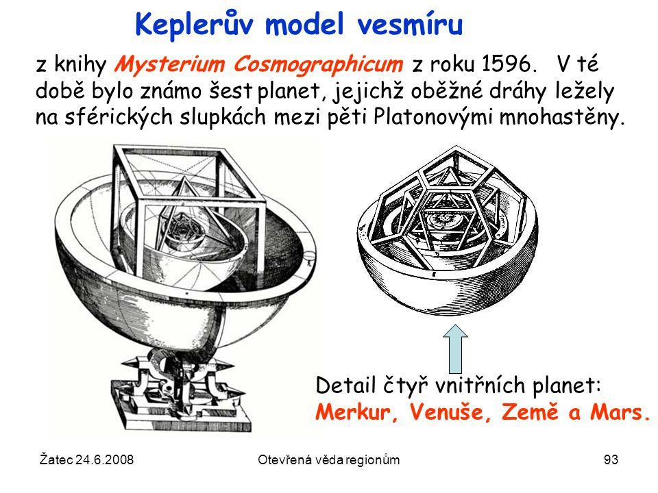 Žatec 24.6.2008Otevřená věda regionům93 z knihy Mysterium Cosmographicum z roku 1596. V té době bylo známo šest planet, jejichž oběžné dráhy ležely na