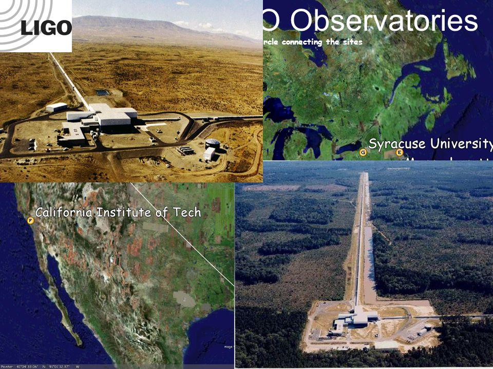 Žatec 24.6.2008Otevřená věda regionům98 10 ms The LIGO Observatories aligned along the great circle connecting the sites