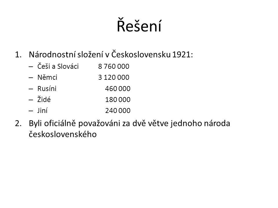 Řešení 1.Národnostní složení v Československu 1921: – Češi a Slováci8 760 000 – Němci3 120 000 – Rusíni 460 000 – Židé 180 000 – Jiní 240 000 2.Byli oficiálně považováni za dvě větve jednoho národa československého