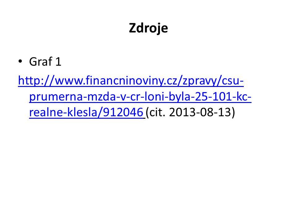 Zdroje Graf 1 http://www.financninoviny.cz/zpravy/csu- prumerna-mzda-v-cr-loni-byla-25-101-kc- realne-klesla/912046http://www.financninoviny.cz/zpravy/csu- prumerna-mzda-v-cr-loni-byla-25-101-kc- realne-klesla/912046 (cit.
