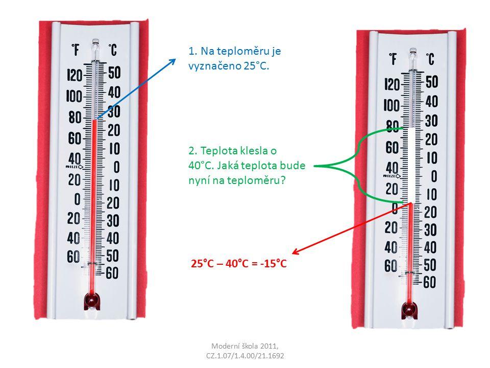 Moderní škola 2011, CZ.1.07/1.4.00/21.1692 Na vlastní oči jsme se na teploměru přesvědčili, že 25°C -40°C = -15°C.