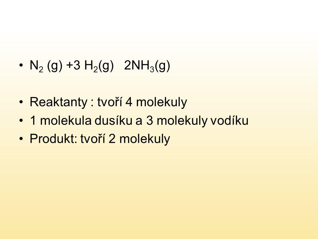 N 2 (g) +3 H 2 (g) 2NH 3 (g) Reaktanty : tvoří 4 molekuly 1 molekula dusíku a 3 molekuly vodíku Produkt: tvoří 2 molekuly