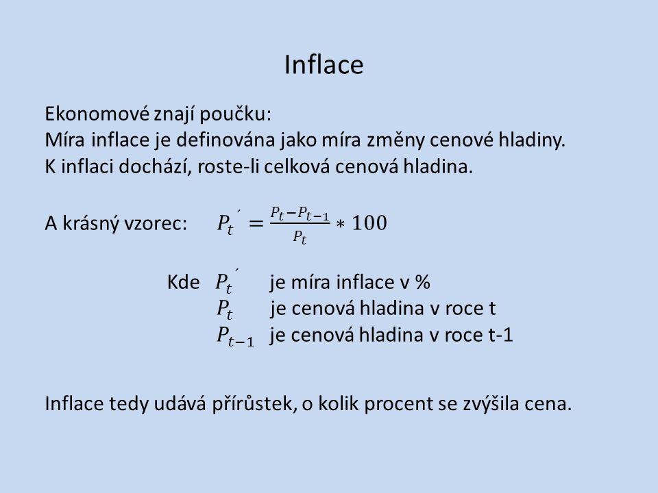 Inflace Ekonomové znají poučku: Míra inflace je definována jako míra změny cenové hladiny.