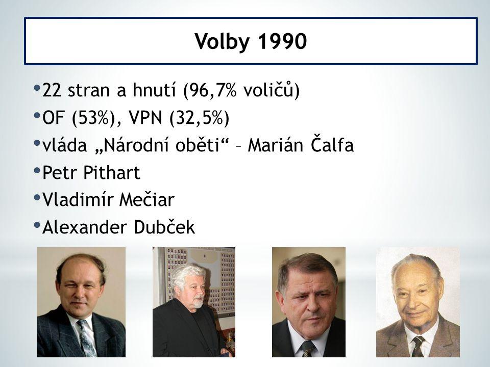 """22 stran a hnutí (96,7% voličů) OF (53%), VPN (32,5%) vláda """"Národní oběti"""" – Marián Čalfa Petr Pithart Vladimír Mečiar Alexander Dubček Volby 1990"""